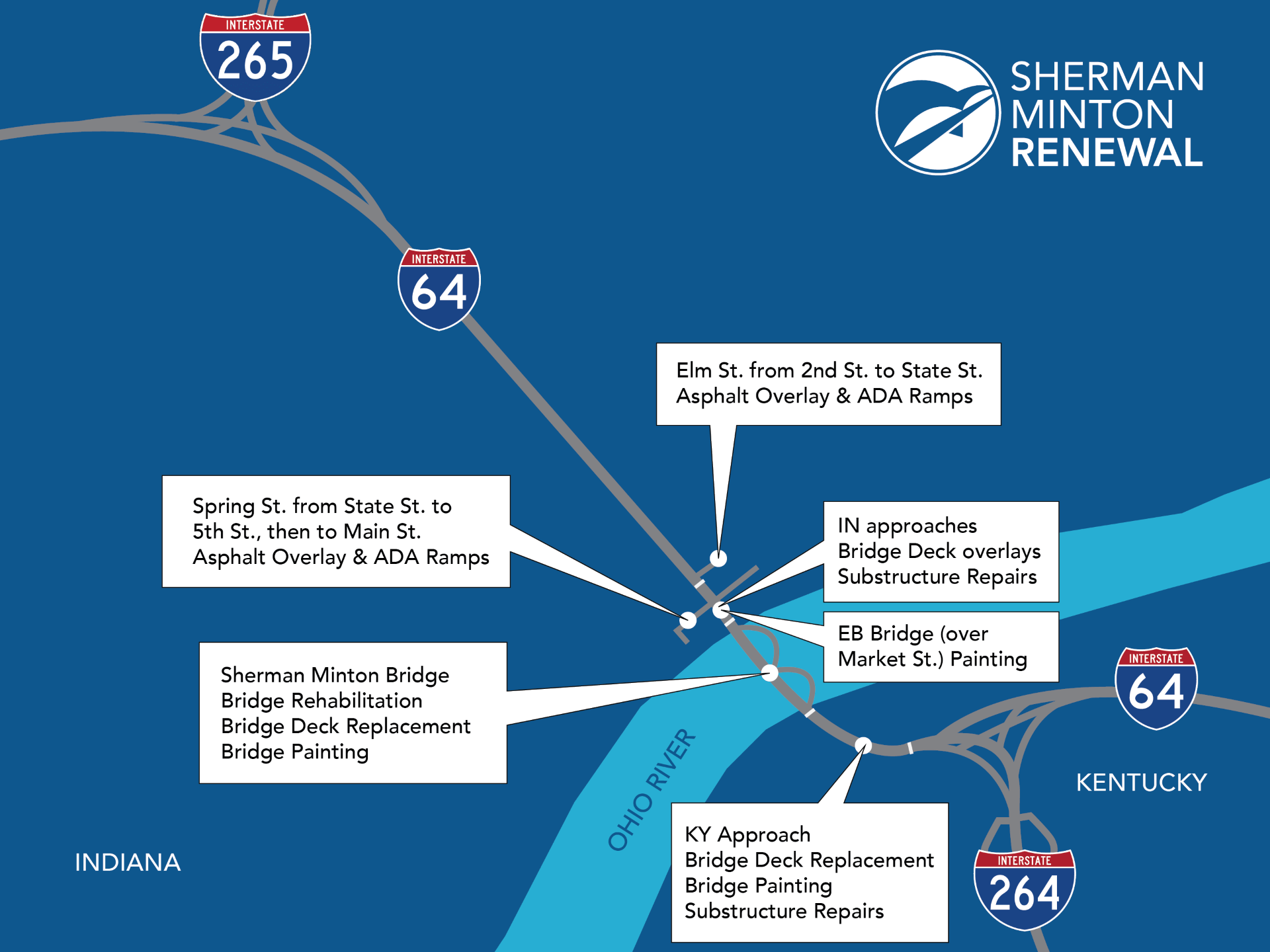 Simplified Project Map